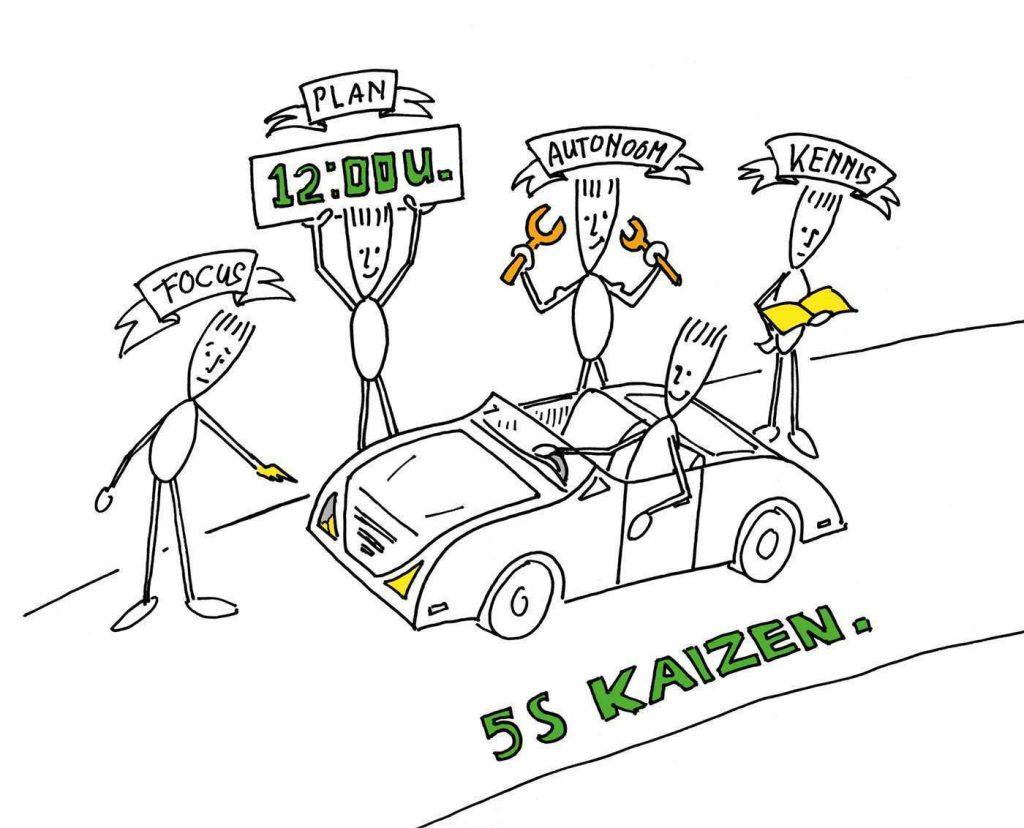 5S-Kaizen