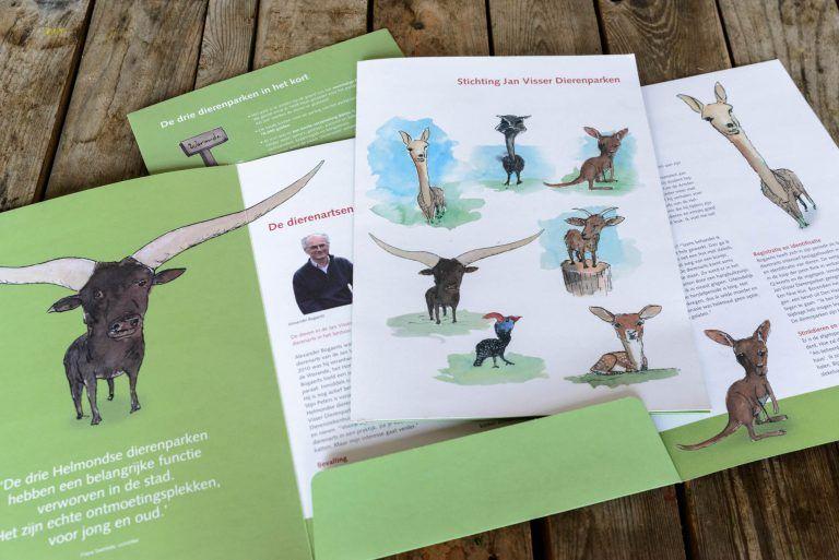 Map, Jan Visser animal parks foundation